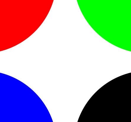 Higher reolution circles drawn with antialiasing, with a resolution independent delta